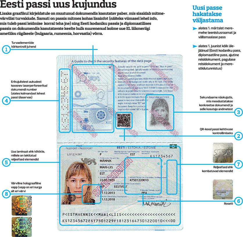 eesti-kodaniku-pass